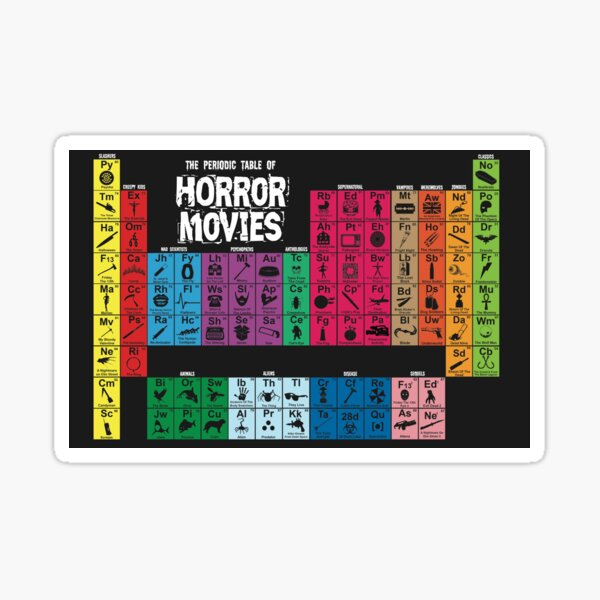 Periodic Table of Horror Movies Sticker