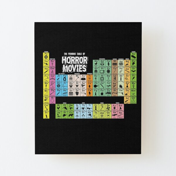 Periodic Table of Horror Movies Wood Mounted Print