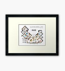 Frasier Apartment Floorplan Framed Print