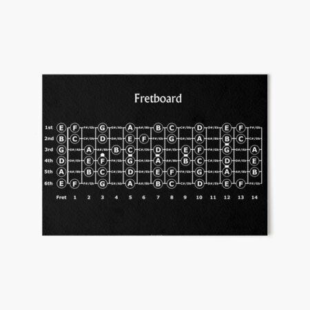 Guitar Fretboard Art Board Print