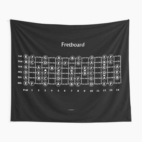 Guitar Fretboard Tapestry