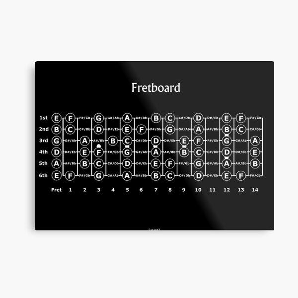 Guitar Fretboard Metal Print
