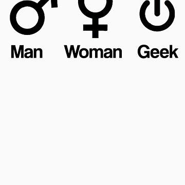Man, Woman, Geek by gemzi-ox