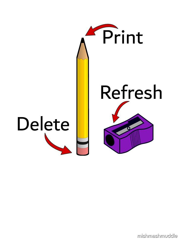 artist print delete refresh kids t shirt by mishmashmuddle redbubble