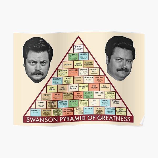 Pirámide de grandeza de Swanson Póster