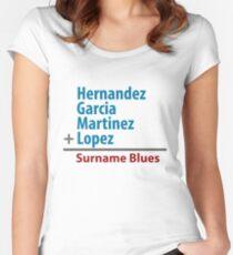 Surname Blues - Hernandez, Garcia, Martinez, Lopez Women's Fitted Scoop T-Shirt