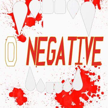O Negative by GirlsnGuns
