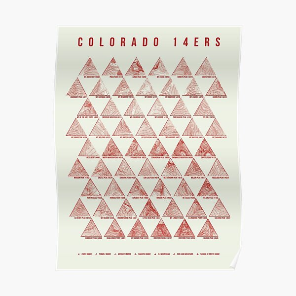 Colorado 14ers Topographic Poster Poster
