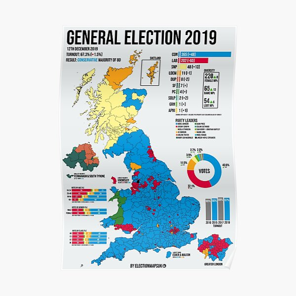2019 General Election Poster Poster