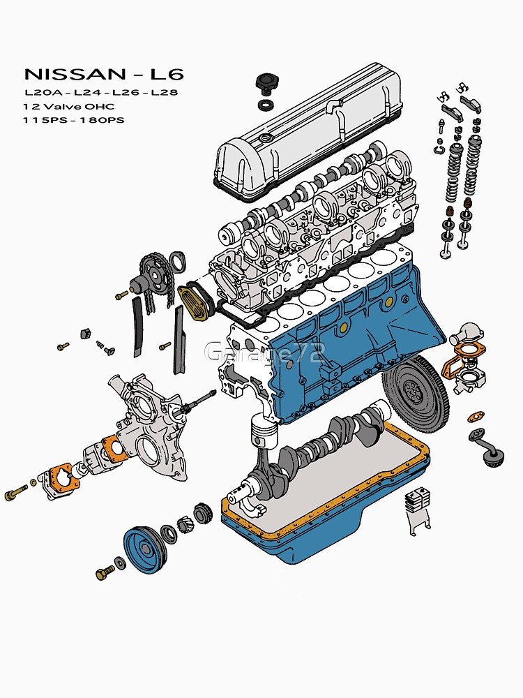 Nissan L6 Exploded View by Garage72