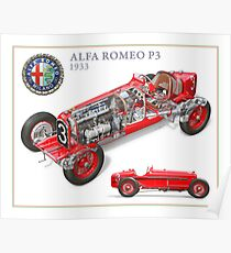 Alfa Romeo Posters Redbubble - Alfa romeo poster