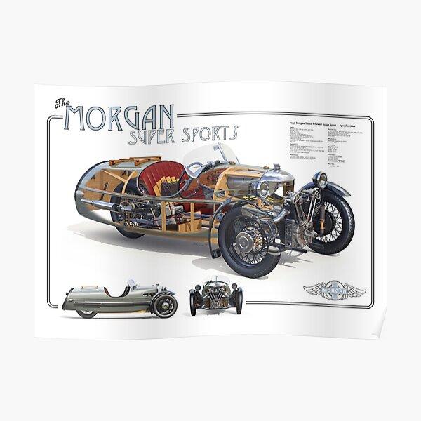 Morgan - Cutaway Poster Poster