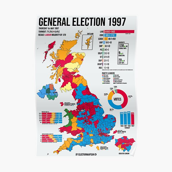 1997 United Kingdom General Election Poster Poster