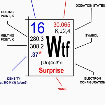 Element of Surprise, Wtf by tinram