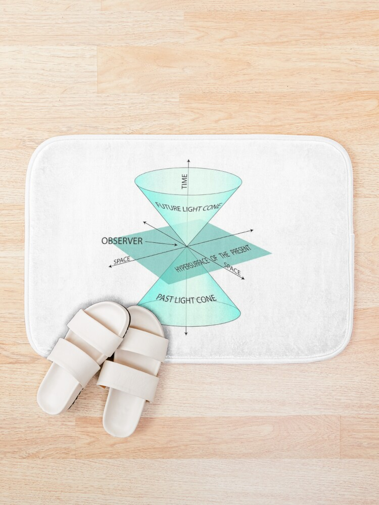 Alternate view of Time, observer, space, future light cone, past light cone, hypersurface of the present, future, light cone, past, light, cone, hypersurface, present Bath Mat