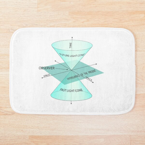 Time, observer, space, future light cone, past light cone, hypersurface of the present, future, light cone, past, light, cone, hypersurface, present Bath Mat