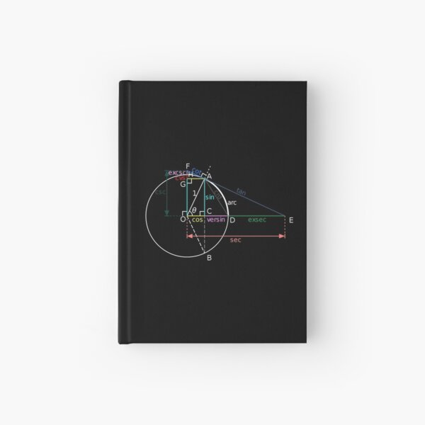 All of the trigonometric functions of an angle θ can be constructed geometrically in terms of a unit circle centered at O. Hardcover Journal