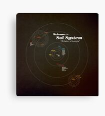 Welcome to the Sol System Canvas Print