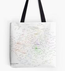 The Graph of Programming Paradigms Tote Bag