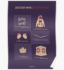 Doctor Who | Story Arcs Poster