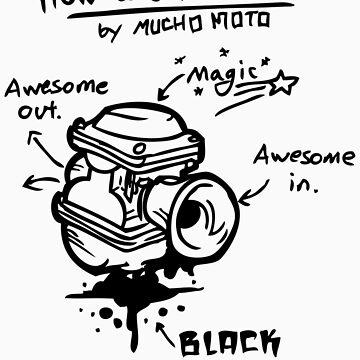 BLACK MAGIC by Muchomoto