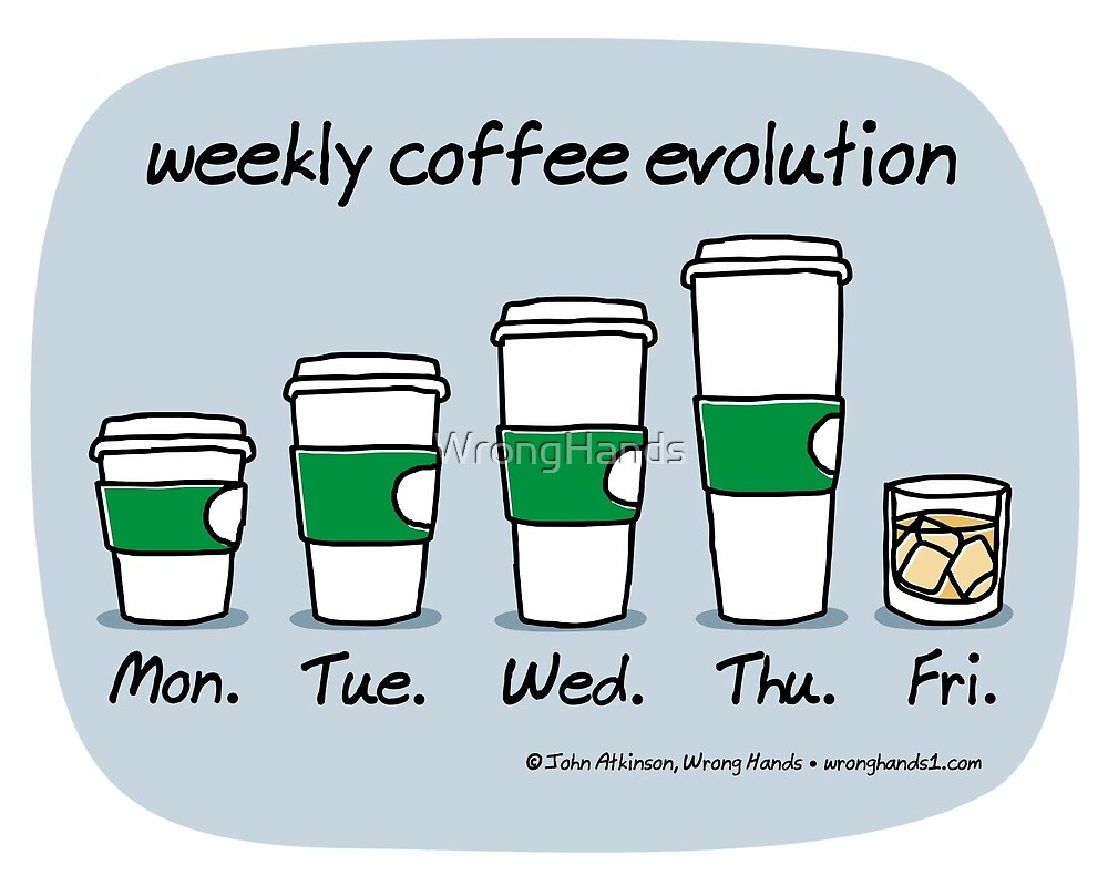 Image result for weekly coffee evolution