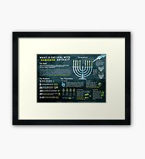 Hanukkah explained: A Jewish holiday infographic Framed Print
