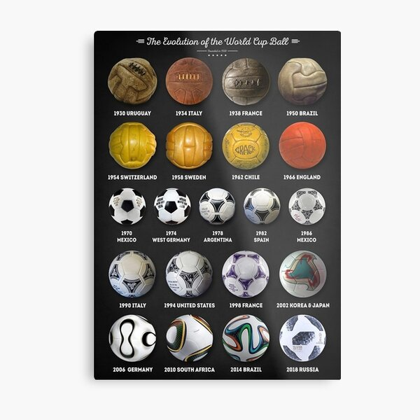 The Evolution of the World Cup Ball Metal Print