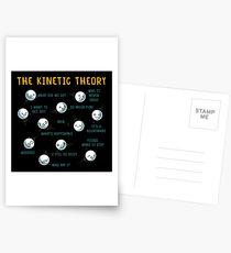 Die kinetische Theorie Postkarten
