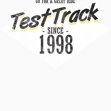 Track by CajunsCanCook