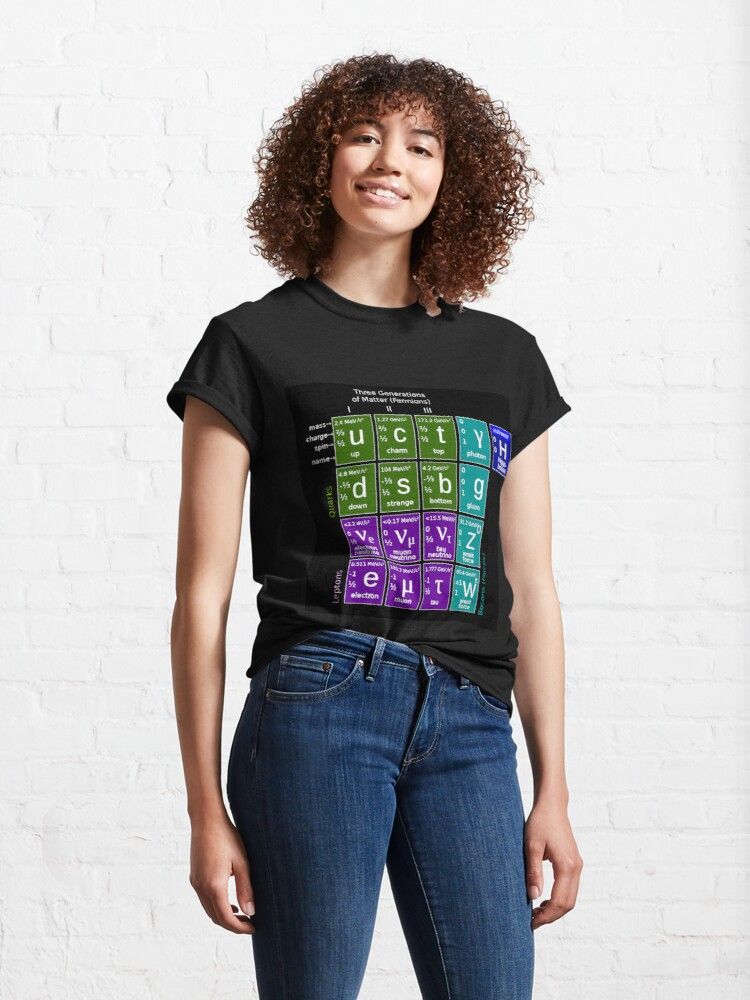 Alternate view of #ParticlePhysics #StandardModel #ElementaryParticle #HiggsBoson Physics Classic T-Shirt