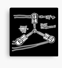 BTTF: Flux capacitor Canvas Print