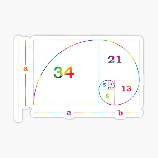 #Golden #Ratio #GoldenRatio #Design Ideas Fibonacci Spiral = 1.6180339887498948420 Sticker