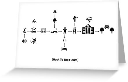 Back To The Future Pictogram Story  by Creative Spectator