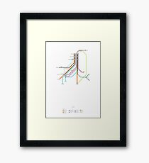 Aliens character map Framed Print