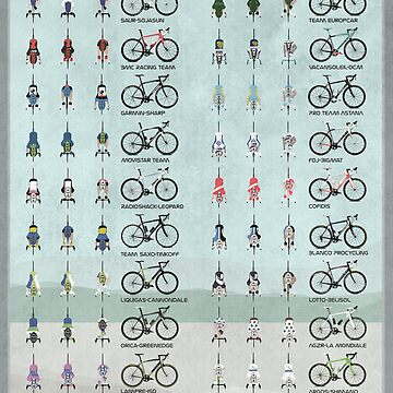 Pro Cycling Teams by AndyScullion