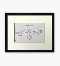 Lift Your Skinny Fists Framed Print