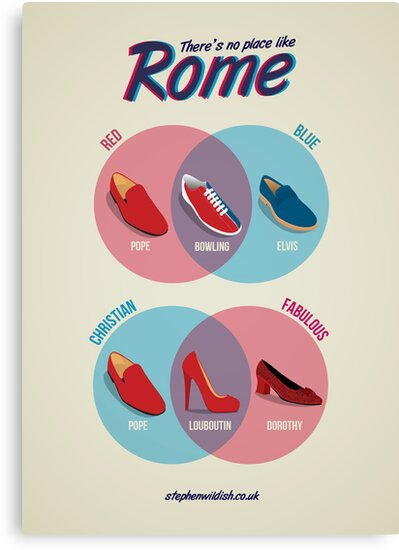 There's no place like Rome by Stephen Wildish