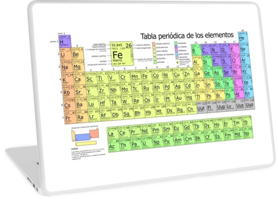 Periodic table of elements in spanish tabla peridica de los periodic table of elements in spanish tabla peridica de los elementos by allhistory urtaz Gallery