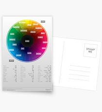 Japanese colour names cheat sheet & poster Postcards