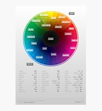 Japanese colour names cheat sheet & poster Photographic Print