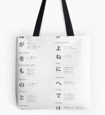 Japanese particles cheat sheet & poster Tote Bag