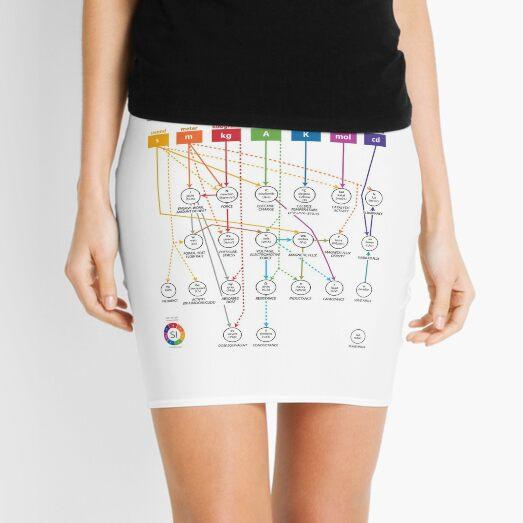 SI Base Units Mini Skirt