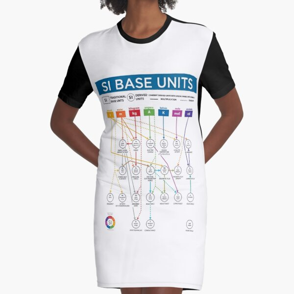 SI Base Units Graphic T-Shirt Dress