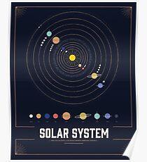 Das Sonnensystem Poster
