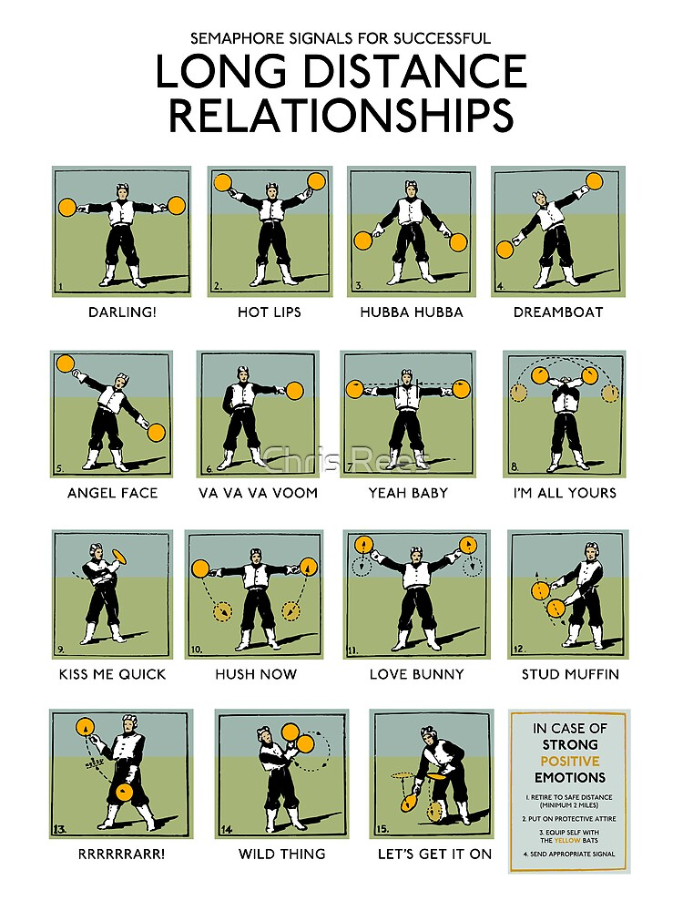 Long Distance Relationships poster - Successful by Chris Rees