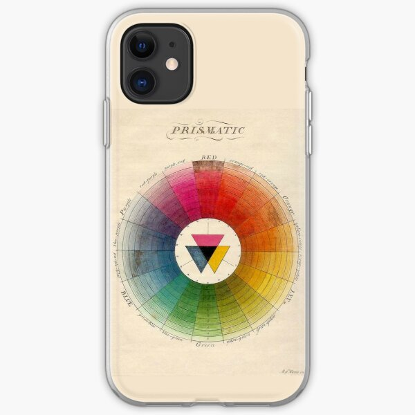 Vintage color wheel Design, color theory iPhone Soft Case