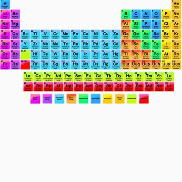 Periodic Table Chemical Elements by Nichimid