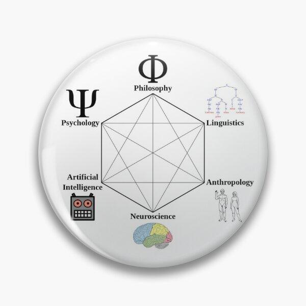 Cognitive Science Hexagon - научные направления, которые способствовали зарождению когнитивной науки Pin