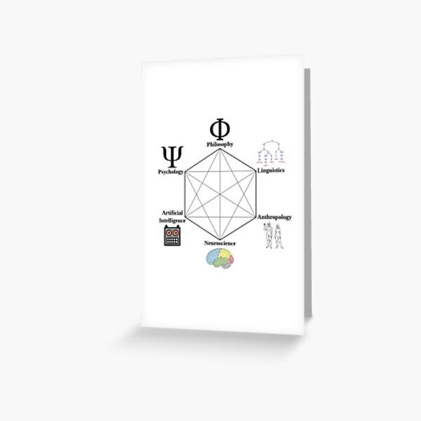 Cognitive Science Hexagon - научные направления, которые способствовали зарождению когнитивной науки Greeting Card